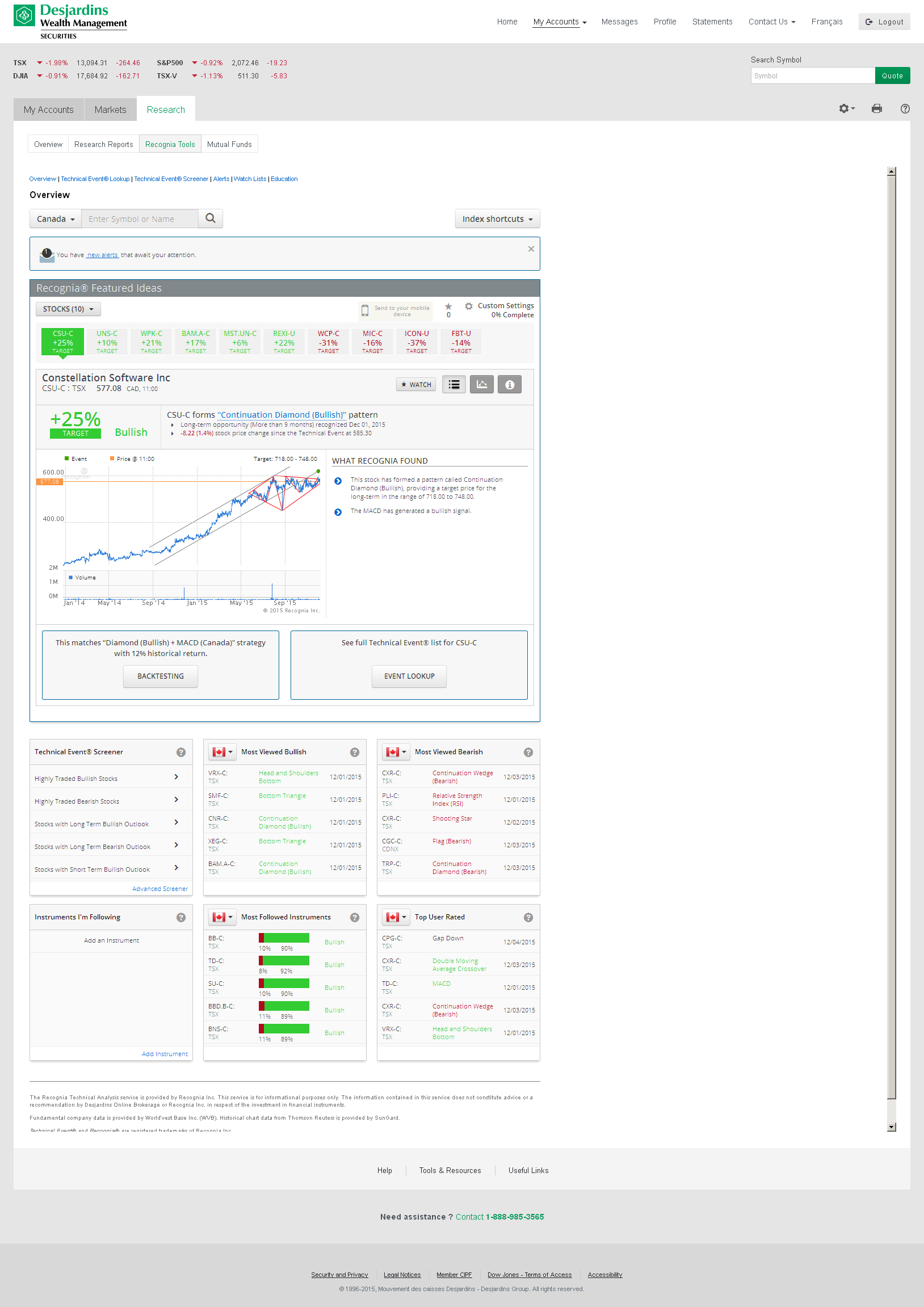 Example - Page with Research Department reports and stock analysis tools